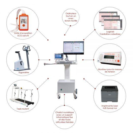 Cubestress system HD est un système complet avec une unité d'acquisition sans fil, dédie à la gestion professionnelle de l'examen ECG à l'effort. ll inclut le matériel et le logiciel nécessaires pour effectuer l'examen et il est compatible avec tous les ergomètres de nombreuses autres marques. Cubestress system intègre dans un seul système toutes les procédures typiques des examens à l'effort: gestion de la préparation du patient, affichage en temps réel des 12 dérivations sur l'écran, impression du tracé en temps réel, contrôle des ergomètres, archivage automatique, impression du document final et protocole de connexion avec tous les tapis / ergomètres.
